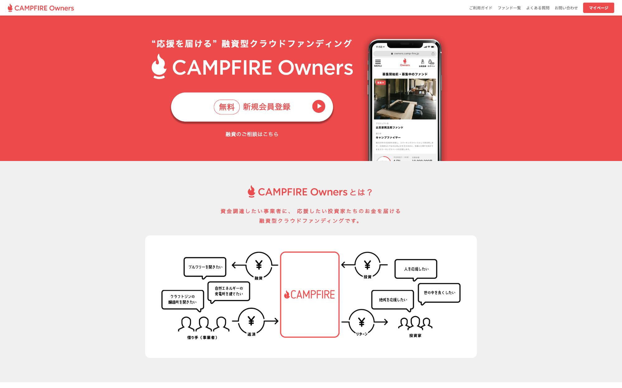 融資型クラウドファンディング「CAMPFIRE Owners」、日本保証と提携し保証つき新ファンドを公開